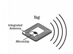 RFID چگونه کار میکند